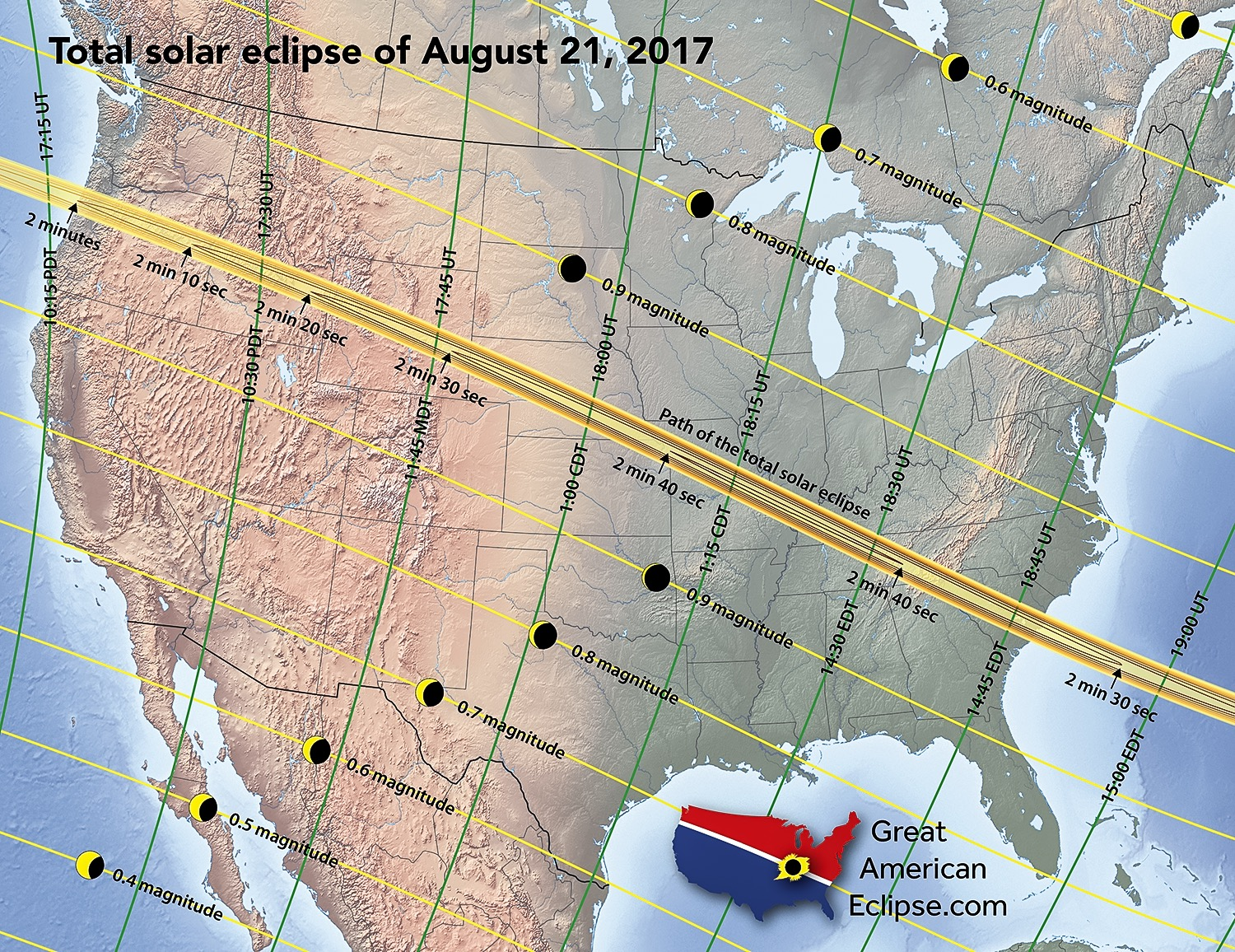Eclipse Path with Percent